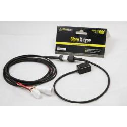 Gipro X sada s GPX-Y01